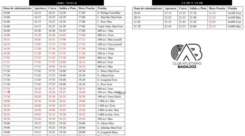 Campeonato de Extremadura absoluto de pista al aire libre
